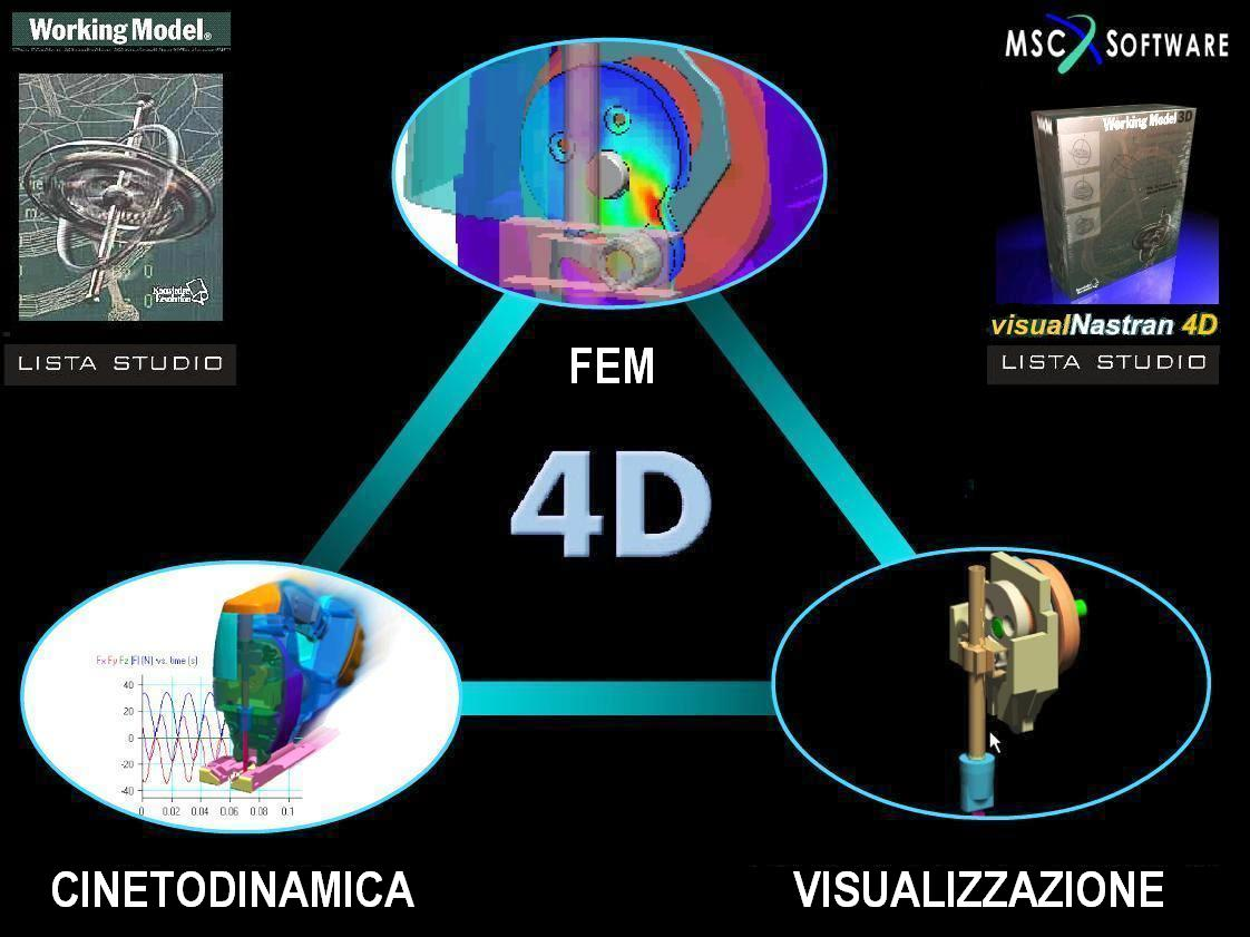 ...click here and on the flags to discover SimWise 4D™